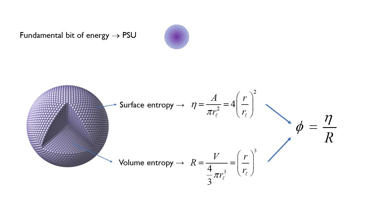 What is an electron?