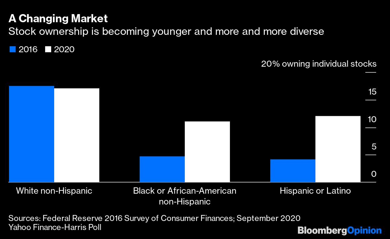 """""""more than half the racial gap in individual stock ownership has disappeared essentially overnight."""""""
