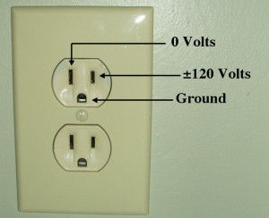 Q: What's that third hole in electrical outlets for?