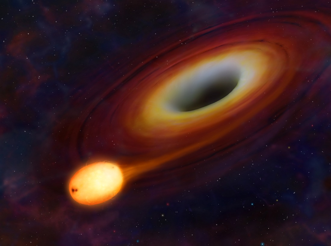 Q: What would happen if a black hole passed through our solar system?