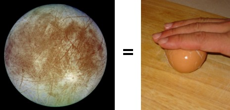 Q: How big does an object have to be to gravitationally attract a Human or have a molten core?