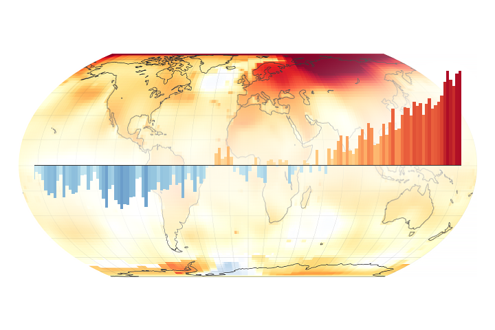 2020 Tied for Warmest Year on Record