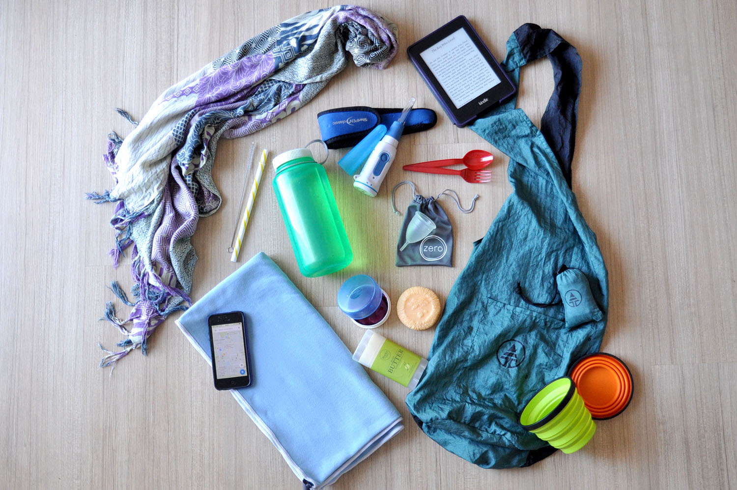 Eco-Friendly Travel Gear Packing List