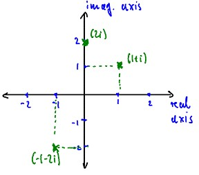 "Q: Is there a number set that is ""above"" complex numbers?"