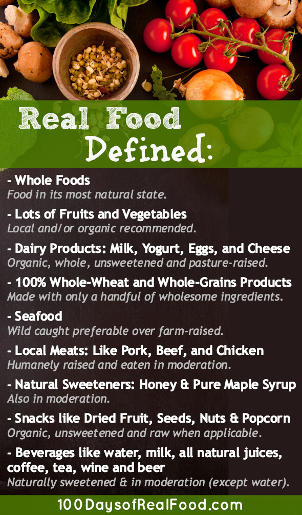Real Food Defined (The Rules)