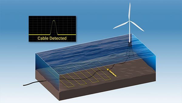 """A new way of """"seeing"""" offshore wind power cables"""