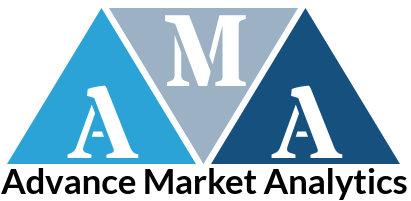 Corporate Wellness Market to Witness Huge Growth by 2026 : Compsych, Virgin Pulse, Fitlinxx