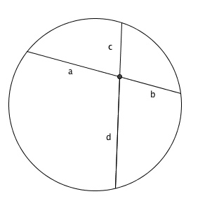 Q: What are the Intersecting Chord and Power of a Point Theorems?