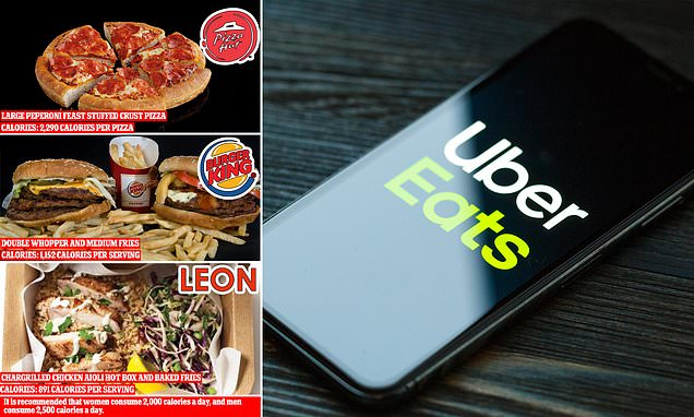 Now the healthy-eating police are on your PHONE! Uber Eats customers can now see how calorific their favourite pizza and burgers are before ordering them 'so they can make ...